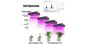 Top 10 Best Hydrofarm Grow Light Systems in 2019 Reviews